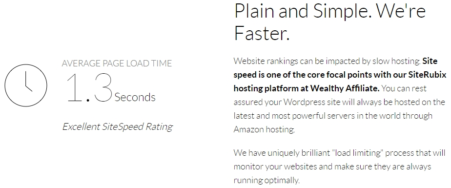 Wealthy Affiliate Web Hosting Speed